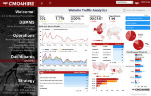 DBMMS for G Suite embedded in DBMMS SuiteMenu publish-to-the-web CMO4Hire Dashboard website traffic Google Analytics