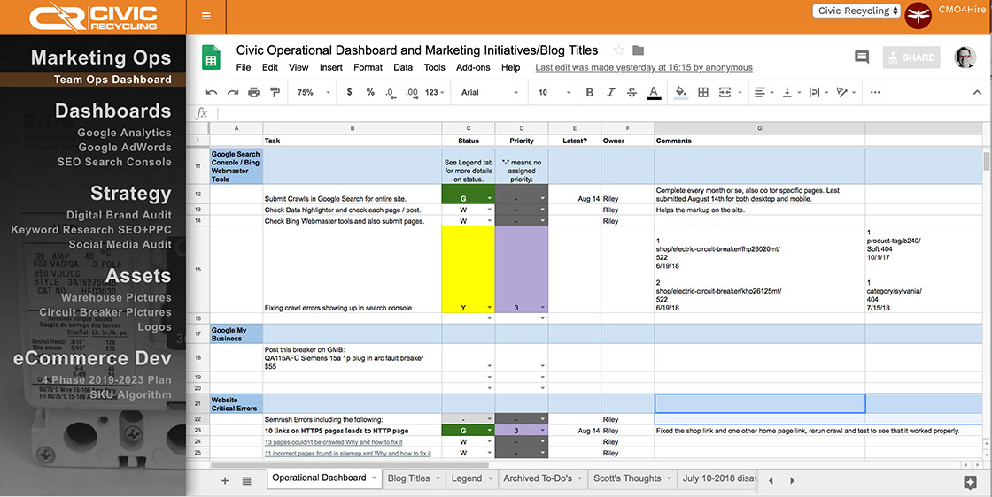 Google Sheets screen shot G Suite DBMMS SuiteMenu