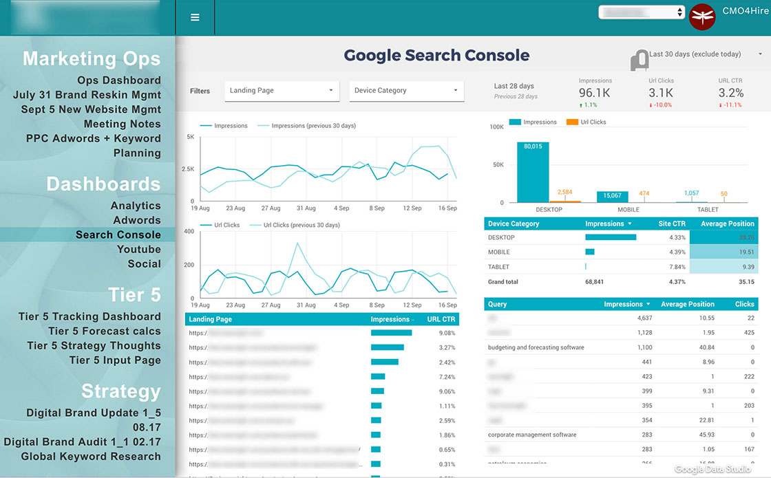 Google Search Console Data Studio Report screen shot G Suite DBMMS SuiteMenu