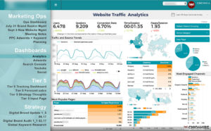 Google Analytics Data Studio Screen shot DBMMS