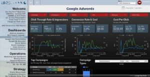 DBMMS for G Suite embedded in DBMMS SuiteMenu publish-to-the-web Google Analytics Google Data Studio Dashboard