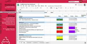 DBMMS for G Suite embedded in DBMMS SuiteMenu publish-to-the-web marketing ops dashboard in Google Sheet